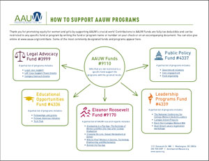 View the AAUW Funds diagram to see how funds are structured.